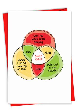 Hilarious Merry Christmas Printed Greeting Card From NobleWorksCards.com - Santa Venn Diagram