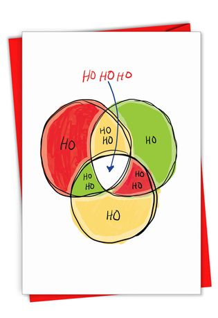Hysterical Merry Christmas Printed Greeting Card From NobleWorksCards.com - Ho Ho Diagram